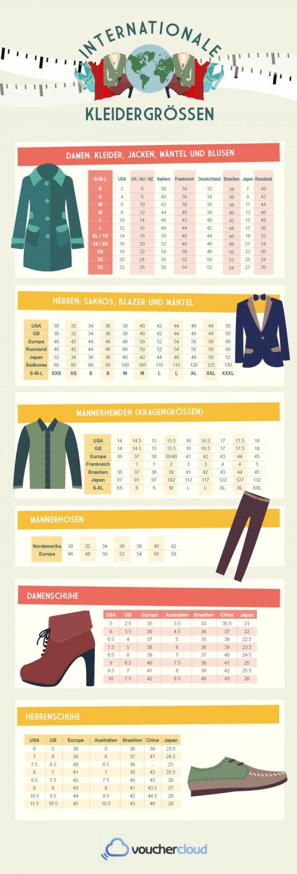 Kleidungsgrößen im internationalen Vergleich
