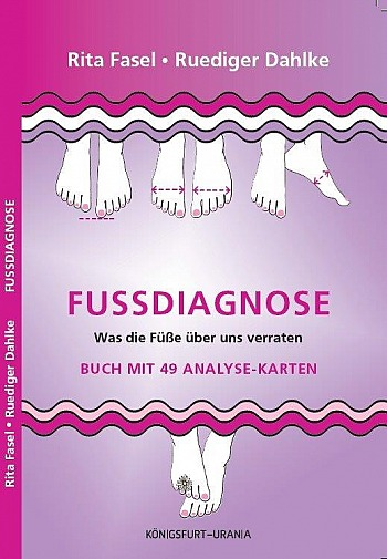 Fussdiagnose plus Karten