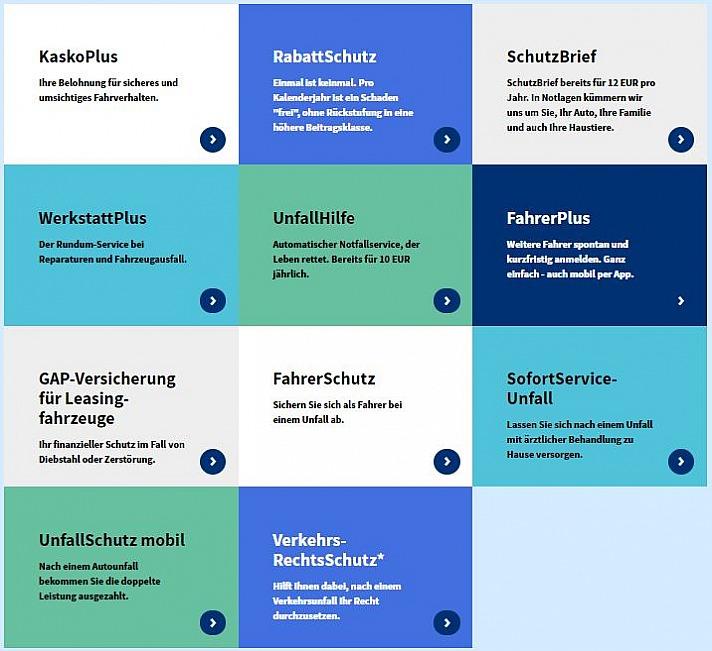 Unterstützung für Autofahrer: 11 Zusatzpakete Autoversicherung der NÜRNBERGER